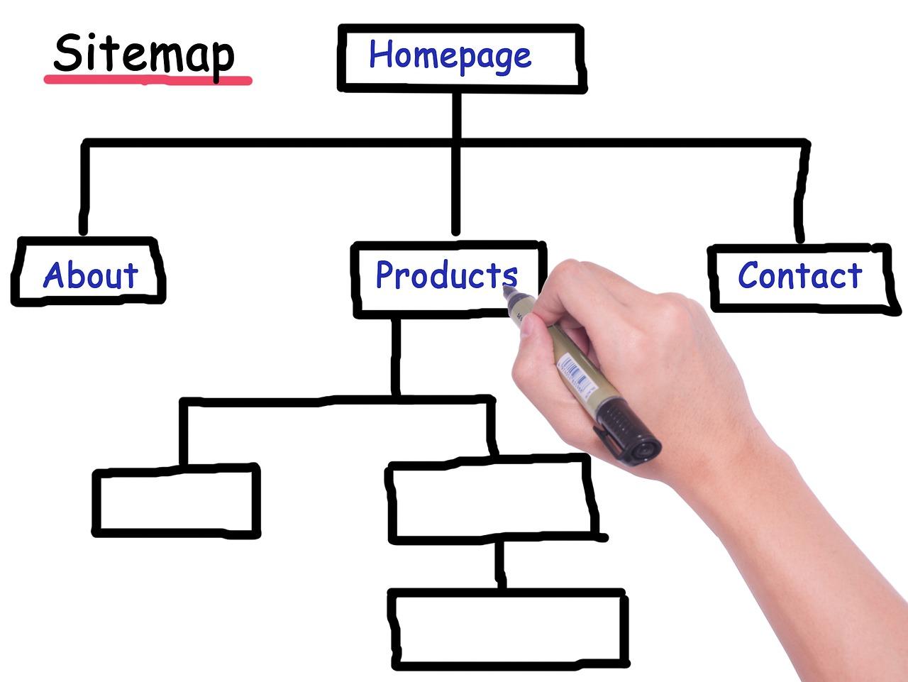 Плагин карта сайта wordpress для пользователей