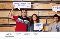 Шапка для твиттера — 7 способов применения